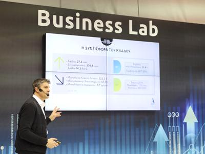 HORECA 2020 - Business Lab